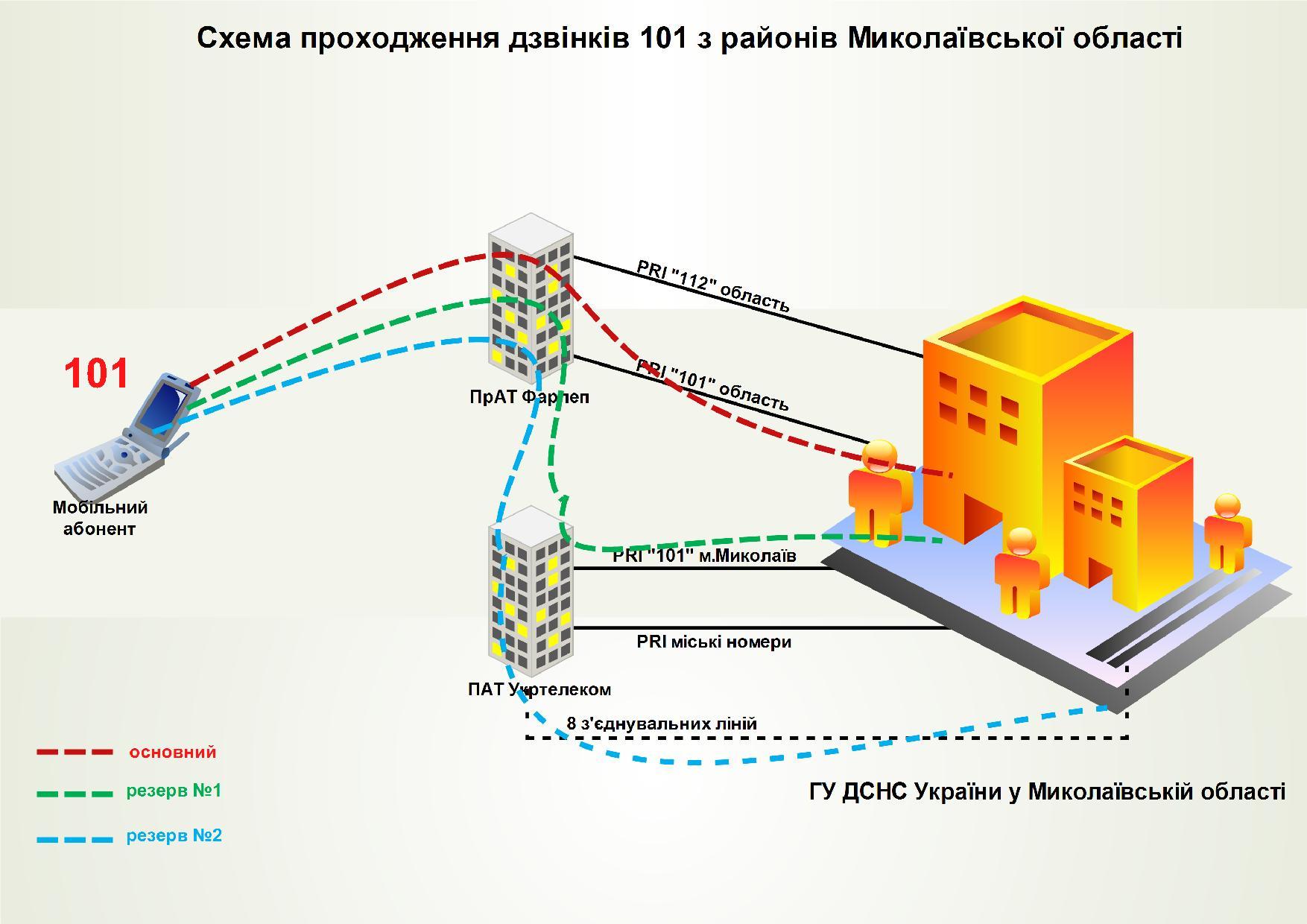 Cхема проходження області-page-001